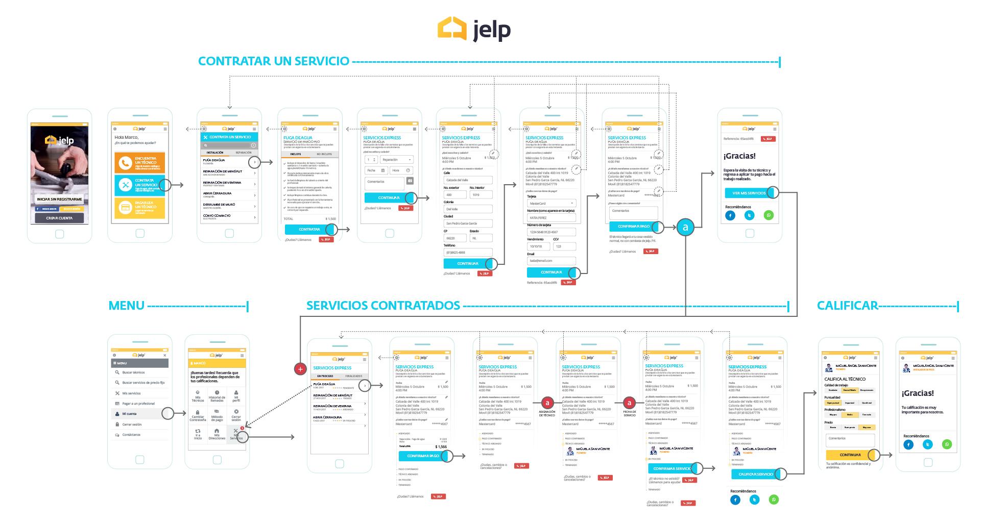 Jelp App UX